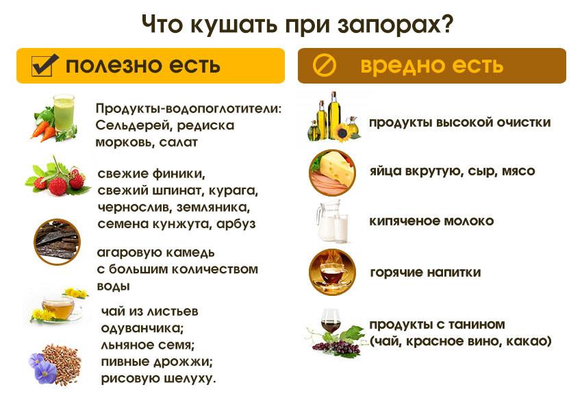Рекомендованные продукты