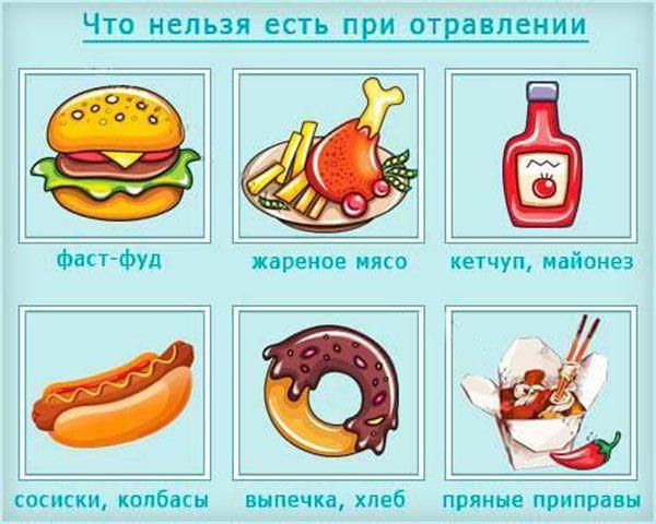 что можно есть при пищевом отравлении