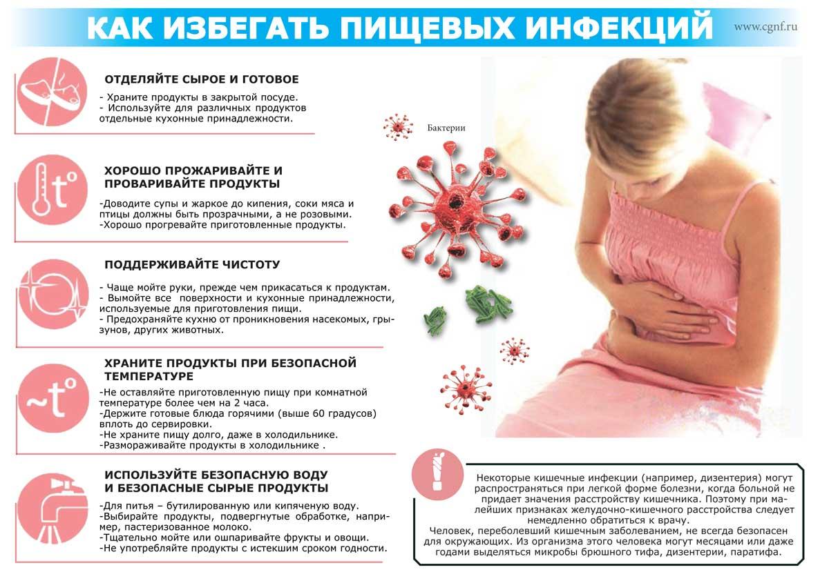 Как не заболеть дизентерией